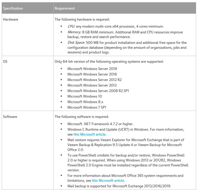041019 0233 HowtoInstal2 - How to Install Veeam Backup for Microsoft Office 365 V3 #Veeam #MVPHOUR #Office365